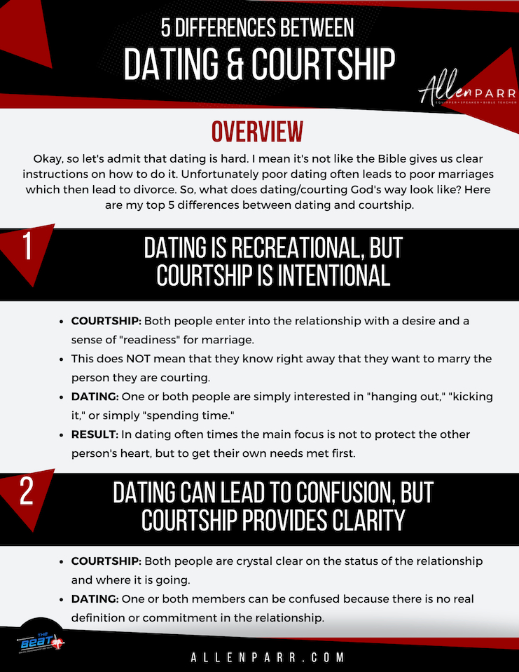 Dating vs. courtship dating peru